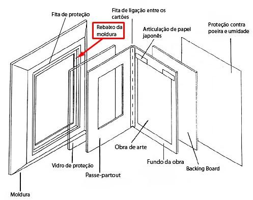 Cadastro de Produtos - Matéria prima Molduraria 8
