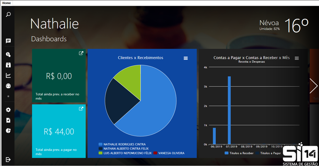 Cadastro de Dashboards 14